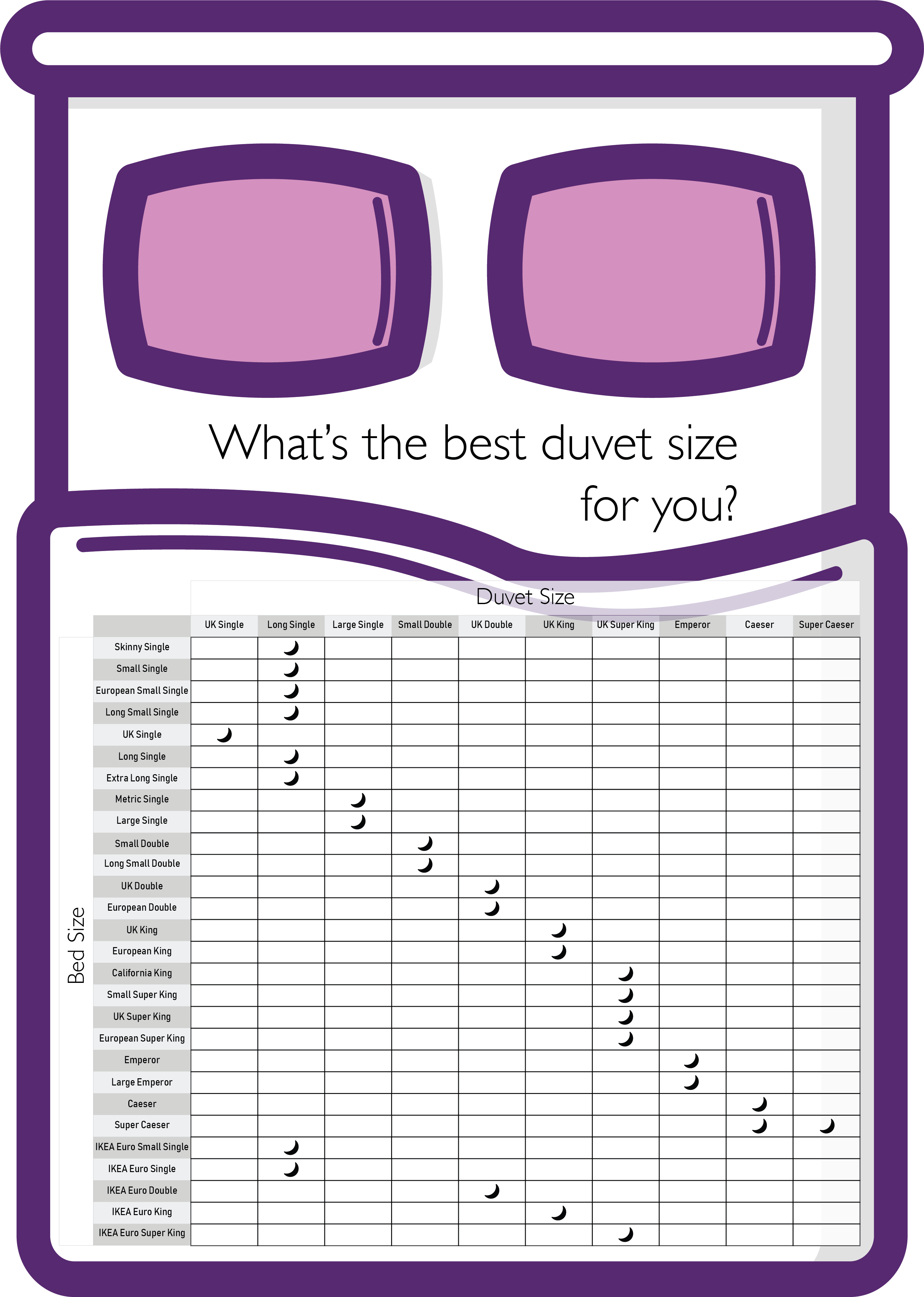 Picture of: Duvet Size Guide What Size Duvet Is Best For Your Bed